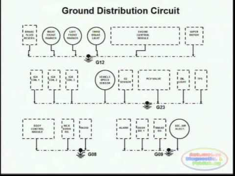 power ground distribution wiring diagram youtube rh youtube com wiring diagram for a grounded outlet wiring diagram symbol for ground