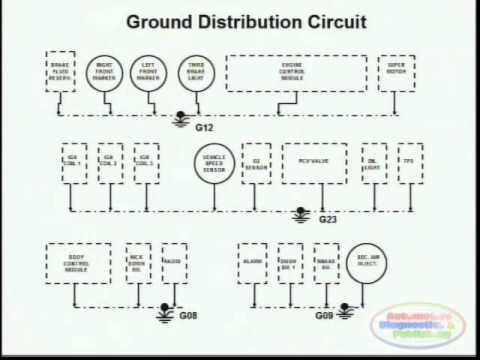 Power, Ground Distribution & Wiring Diagram  YouTube