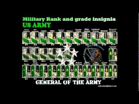 US Military Rank Insignia