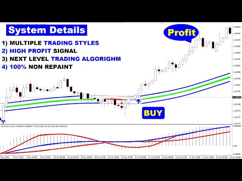 swing-scalper-trading-indicator---best-trading-strategies-that-work-with-proof