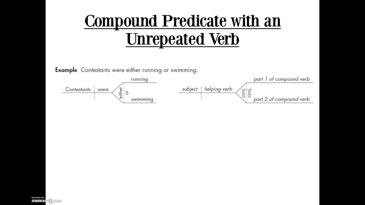 simple subject and verb diagram wiring for car audio equalizer lesson 01 sentence diagramming sentences