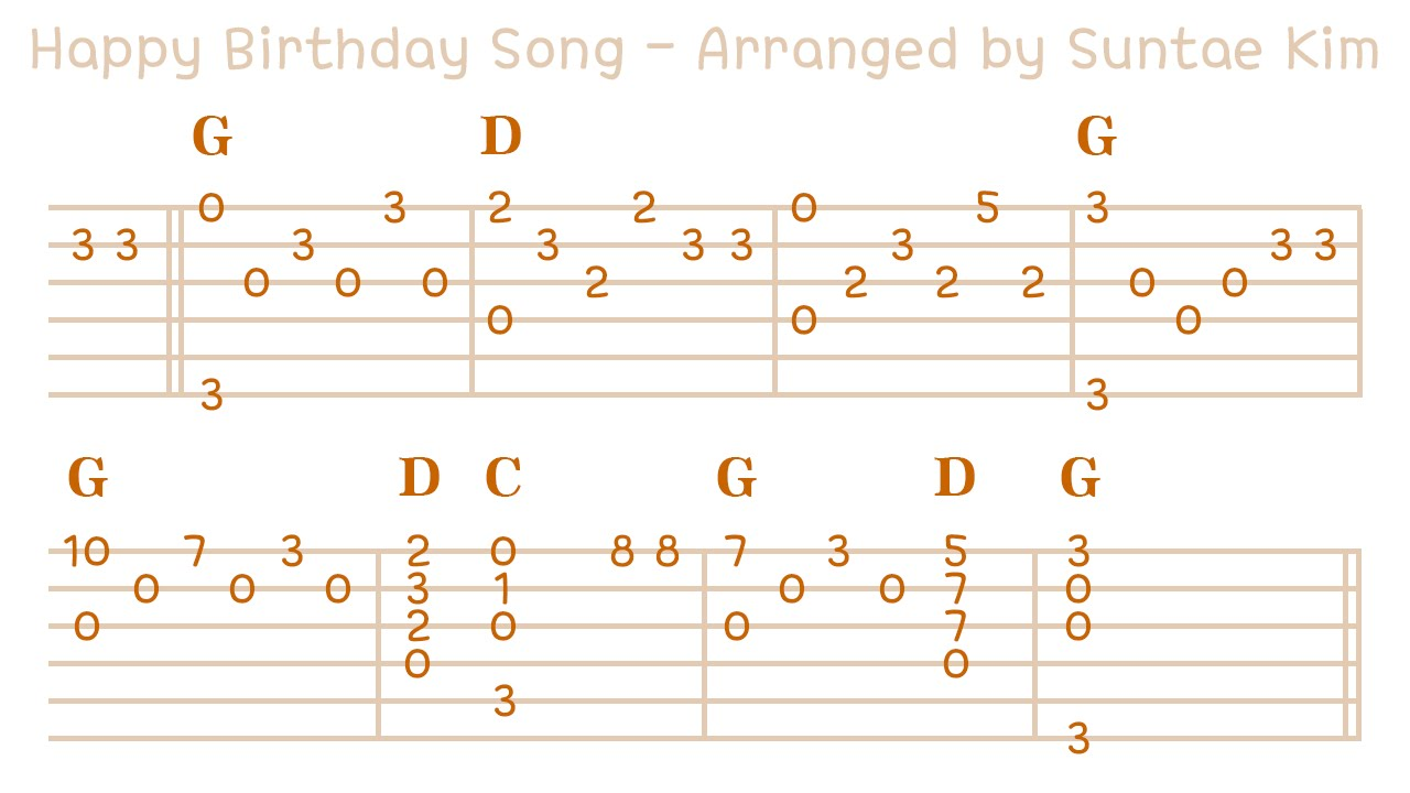 Happy Birthday Song With Guitar Tab Melody Enjoyer Youtube