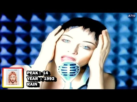 Madonna - Complete Billboard Hot 100 Singles Chart History (1982 - 2015) - 1080p HD