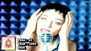 Video Madonna - Complete Billboard Hot 100 Singles Chart History (1982 - 2015) - 1080p HD download MP3, 3GP, MP4, WEBM, AVI, FLV November 2017