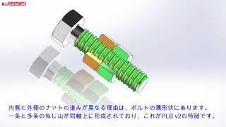 PLB v2緩み防止の原理
