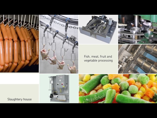 SKF and Lincoln automatic lubrication systems for the food and beverage industry