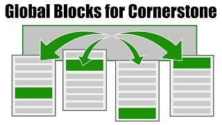 Global Blocks (Featured Plugin)