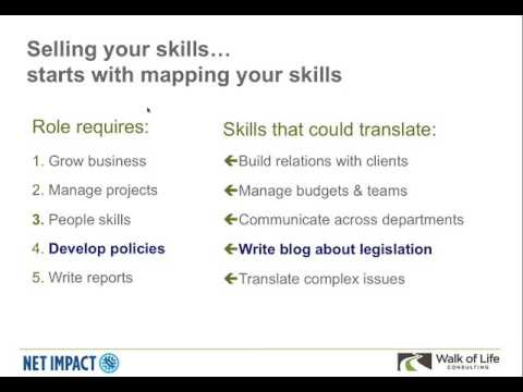 Mapping your Skills to the Job Description