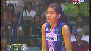 Cagayan vs SMART SVLX Finals Game 2 102013 2