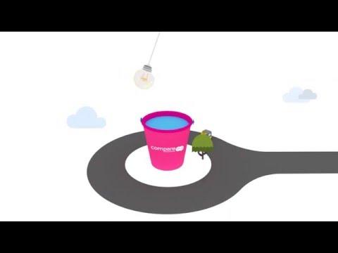 Compare Insurance Animation