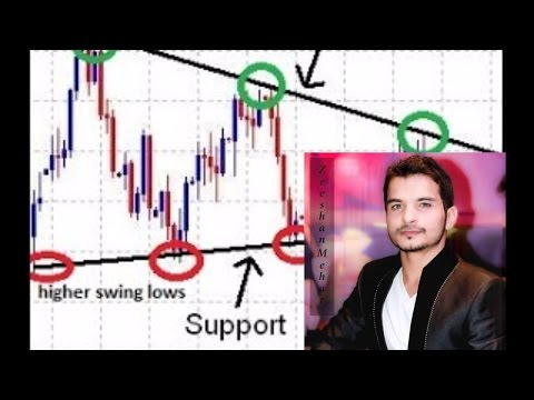 How to trade using Trend Line a very informative video by Zeeshan Mehar