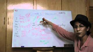 Inglés básico - Simple Present in English
