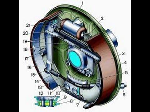 Как проверить работают ли автомобильные тормозные цилиндры!Их замена ВАЗ 2115,2114,2113,2199,2109-08