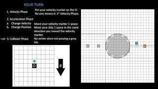 Velocity Game