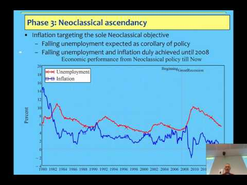 Lecture 08 Unconventional Monetary Policy: The Fallacies underlying Quantitative Easing