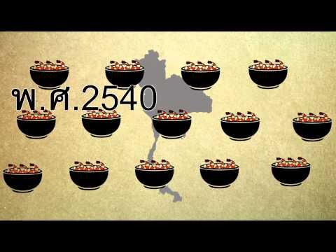 2555 สหกรณ์โลก  95 ปี สหกรณ์ไทย