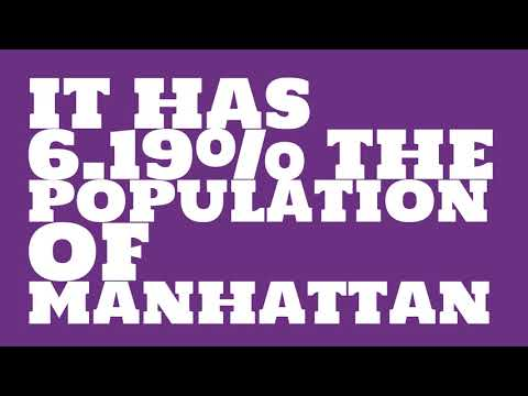 How does the population of Murfreesboro, TN compare to Manhattan?