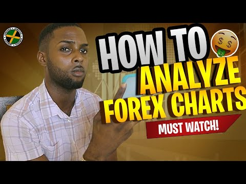 How To Day Trade In Forex For Beginners!