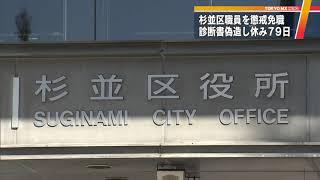 診断書偽造し休み79日 東京・杉並区職員を懲戒免職 thumbnail