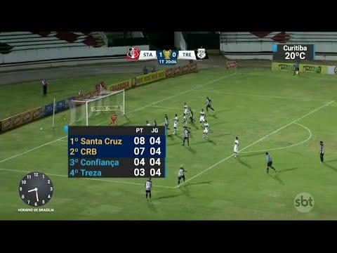 Rodada desta semana pode ser decisiva para a Copa do Nordeste | SBT Brasil (20/03/18)