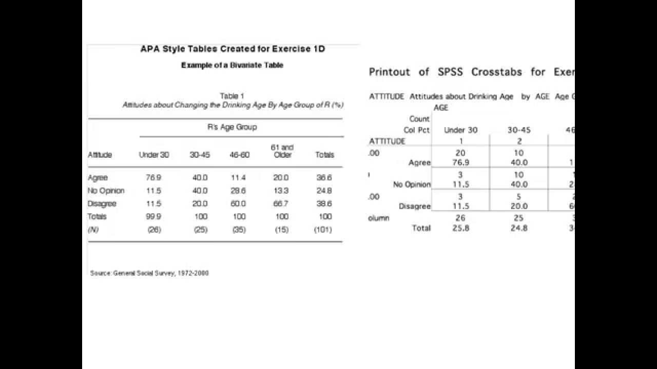 APA style table VIDEO update for Fall 2014 - YouTube