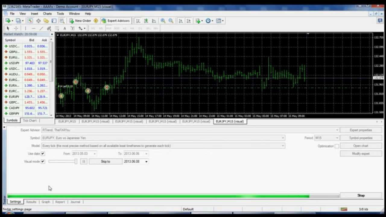 Best automated forex trading systems