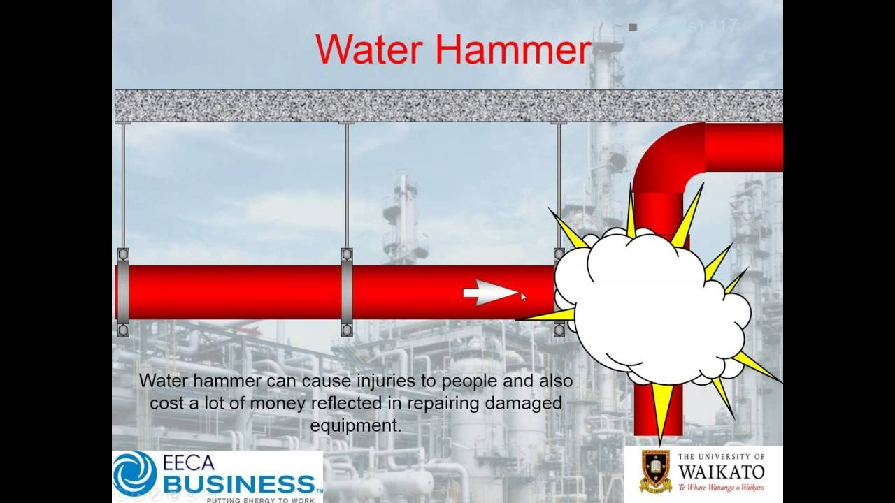 Webinar Understanding Water Hammer In Steam And