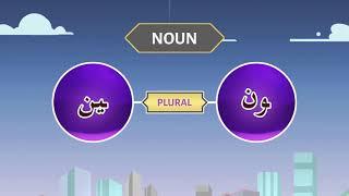 Урок 6б. Понимать Коран и намаз легко.