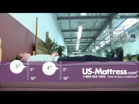 spring-air-sleep-sense-hybrid-plus-level-ii-cushion-firm-mattress-comfort-depth-with-andrew