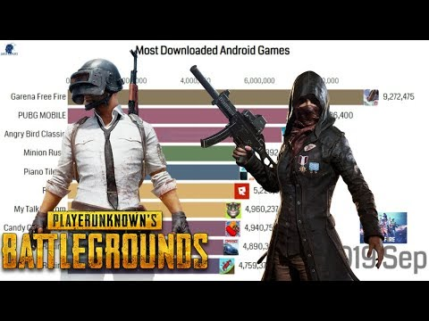 (Updated) Top 10 Most Popular Android Games (2012-2019) | Most Downloaded Android Games
