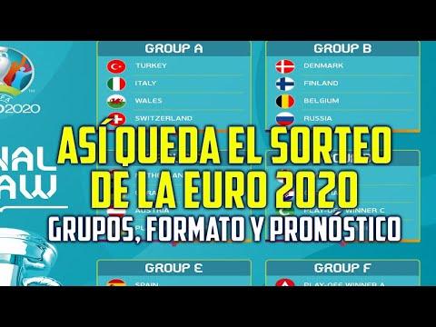 ASÍ FUE EL SORTEO DE LA EURO 2020   CRISTIANO AL GRUPO DE LA MUERTE   PARTIDOS Y PRONÓSTICO