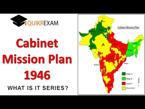Upsc History Congress Ministries 1935 Youtube