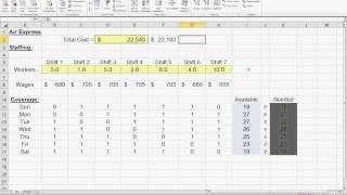 Integer Constraints in Linear Programming