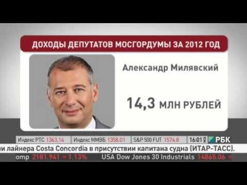 Госдума опубликовала сведения о доходах депутатов