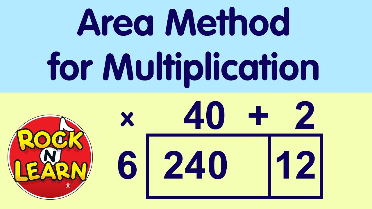 The Best Tips and Activities For Teaching Area Model Multiplication [ 720 x 1280 Pixel ]