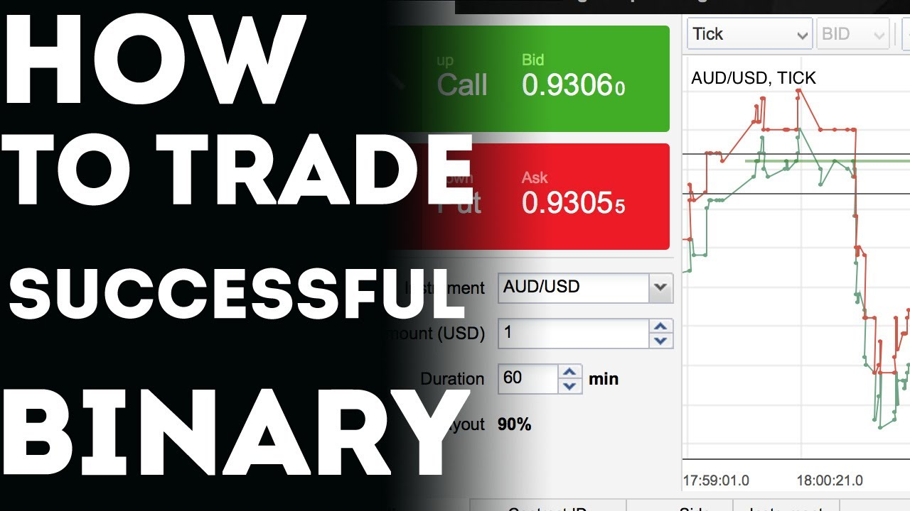 Positive binary options correlation strategy