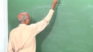 Mod-01 Lec-31 Physical Explosions: Physical Explosions from Flash Vaporization, Metastable Liquid