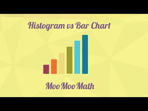 How a histogram is different than a bar chart?