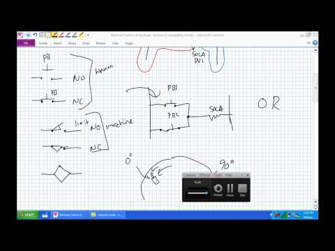 Electrical Control of Hydraulic Systems