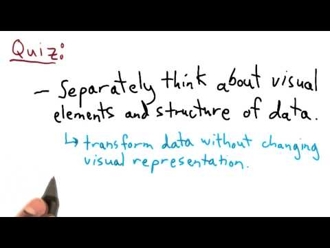 Advantages of the Grammar of Graphics - Data Visualization and D3.js