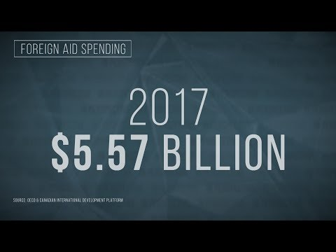 Canada's Foreign Aid Spending | Perspective With Alison Smith