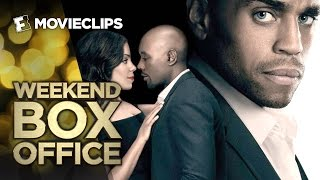 Weekend Box Office - September 11-13, 2015 - Studio Earnings Report HD