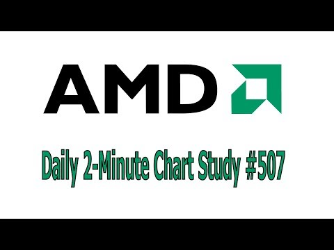 Daily 2-Minute Chart Study #507: Visual Signals Of Impending Reversals