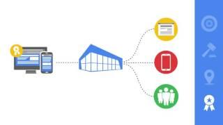 Digitales Händler-Marketing: Wie funktionieren Google Anzeigen?