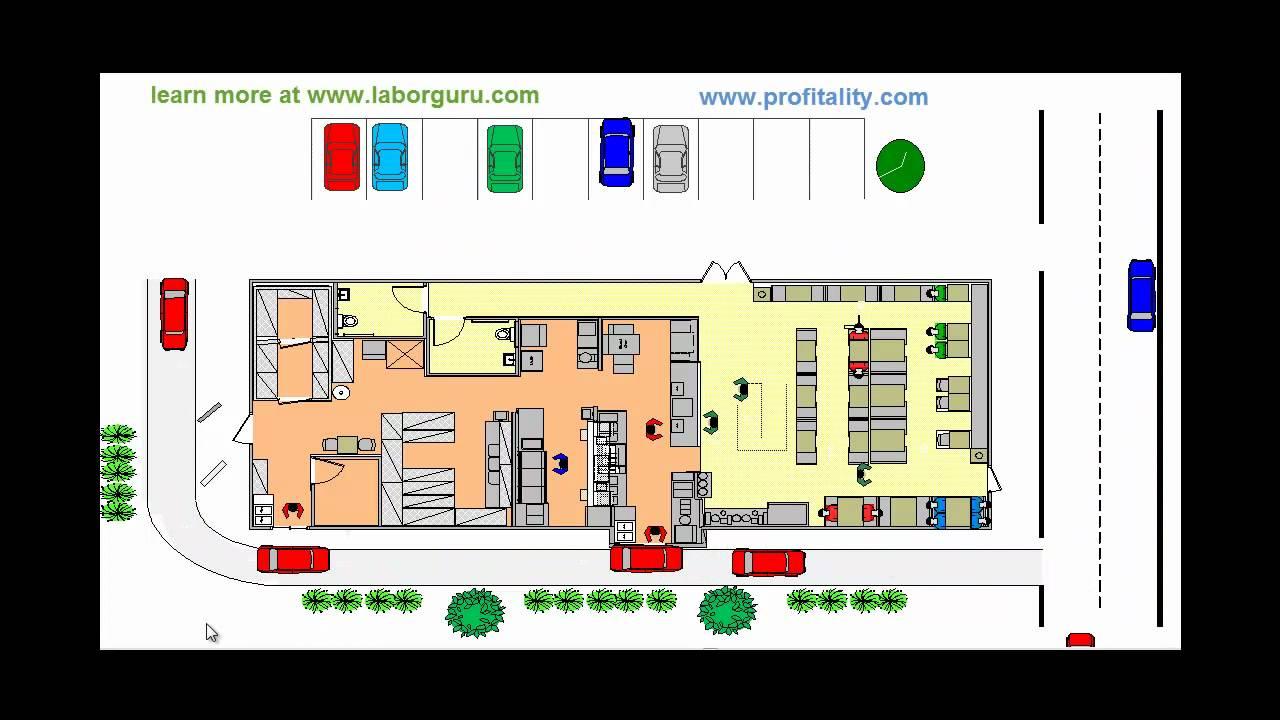 Restaurant Simulation Discrete Event Qsr Simulation