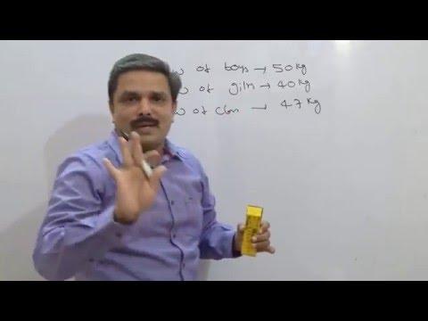 Applications of Algebra