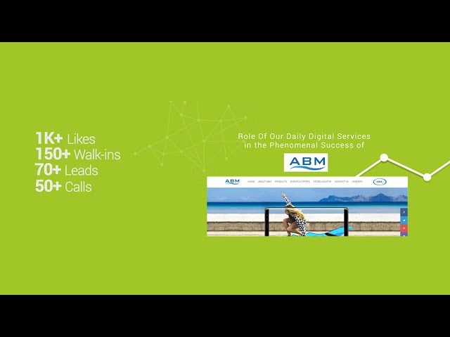 Digital Marketing Case Study - ABM Inc.