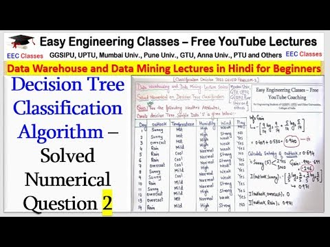 Decision Tree Classification Algorithm – Solved Numerical Question 2 in  Hindi