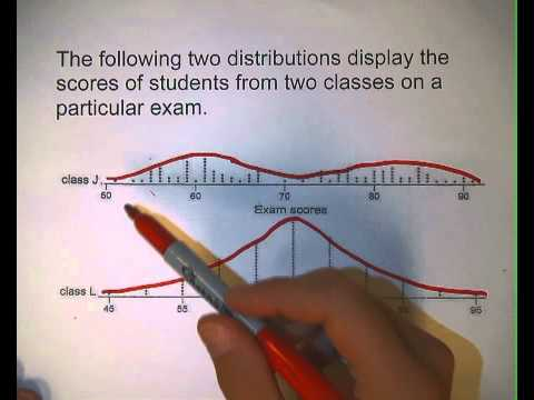 3 2 2 Unimodal vs  Bimodal Distributions