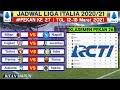 Jadwal Liga italia Malam ini Pekan 27 | Milan vs Napoli | Klasemen Serie A 2021 Terbaru | Live Rcti